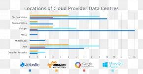 Cloud Computing - Microsoft Azure Cloud Computing Data Center Cloud Storage Amazon Web Services PNG