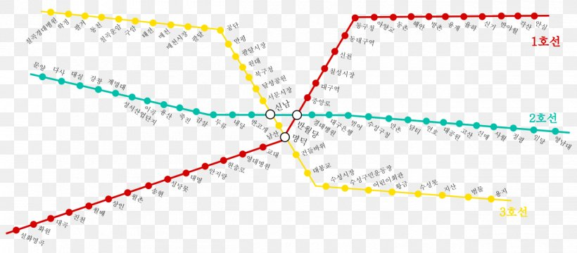 Paper Line Point Angle Font, PNG, 1250x550px, Paper, Area, Diagram, Number, Parallel Download Free
