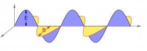 Civilization Pictures - Wave Electromagnetic Radiation Civilization Electric Field Clip Art PNG