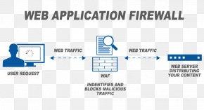 Cloud Computing - Web Application Firewall Denial-of-service Attack PNG