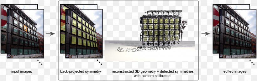 Graphics And Geometry Computer Graphics 3D Reconstruction Structure From Motion, PNG, 2053x653px, 3d Computer Graphics, 3d Reconstruction, Computer Graphics, Computer, Concept Download Free