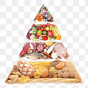 Golden Triangle Ingredients - Nutrient Healthy Diet Food Pyramid PNG