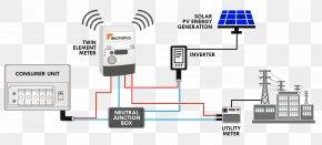 Metre - Net Metering Wiring Diagram Solar Power Schematic PNG