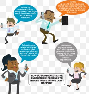 Answer Call - Call Centre Customer Service Automatic Call Distributor Business Clip Art PNG