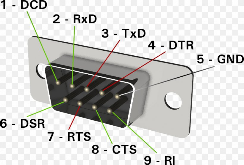 rs-232 serial port pinout wiring diagram rs-422, png, 923x628px, serial port,  diagram, dsubminiature, electrical  favpng.com
