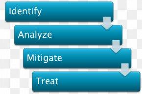 Risk Management - Organization Business Management Sales Industry PNG