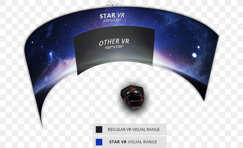 Oculus Rift HTC Vive Virtual Reality Headset Second Life, PNG, 674x501px, Oculus Rift, Brand, Htc Vive, Immersion, Linden Lab Download Free