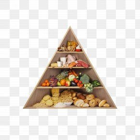 Food Pyramid - Nutrient Healthy Diet Nutrition Food PNG