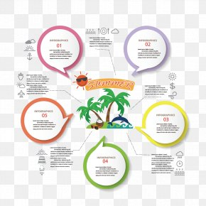 Coconut Tree Analysis Diagram - Drawing Euclidean Vector Illustration PNG
