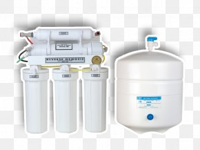 Means Pure Water - Water Filter Reverse Osmosis Water Purification PNG