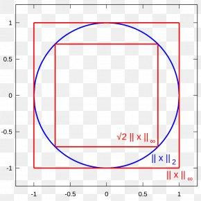 Euclidean - Normed Vector Space Euclidean Distance Chebyshev Distance PNG