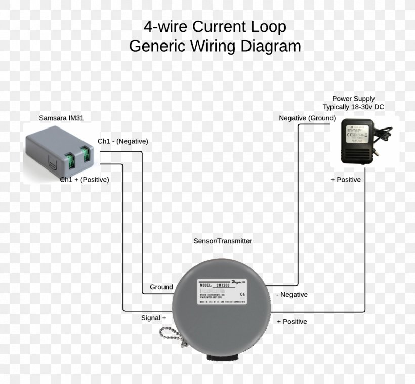 Wiring Diagram Dry Contact Electrical Wires  U0026 Cable