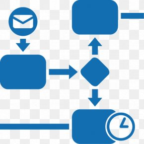 Process Moonlight - Business Process Management Business Process Model And Notation Organization PNG