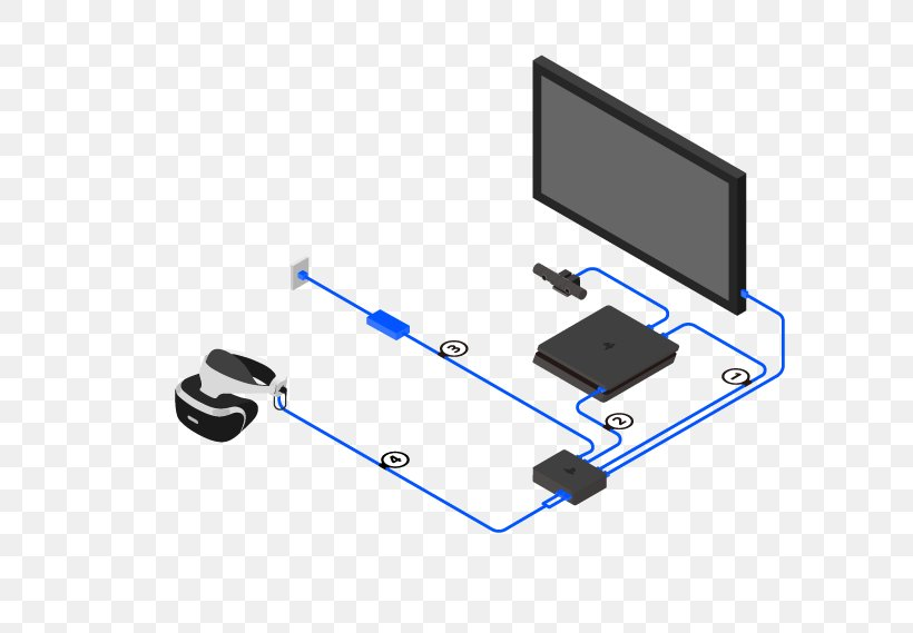 Playstation Vr Playstation 4 Wiring Diagram Virtual Reality Headset  Png  713x569px  Playstation