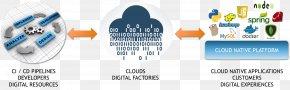 Business Business Platform - Brand Service Logo PNG