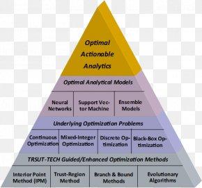 Technology Triangle - Data Mining Big Data Analytics Computer Network PNG