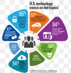 Cloud Computing - Mobile Cloud Computing Technology Internet PNG