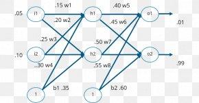 Deep Neural Network Backpropagation - Backpropagation Multilayer Perceptron Artificial Neural Network Algorithm PNG