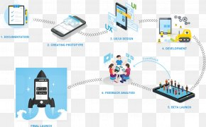 Growth Strategy - Mobile App Development Application Software Android Computer Software PNG