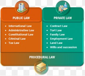 International Relations - Private Law Public Law Criminal Law Civil Law PNG