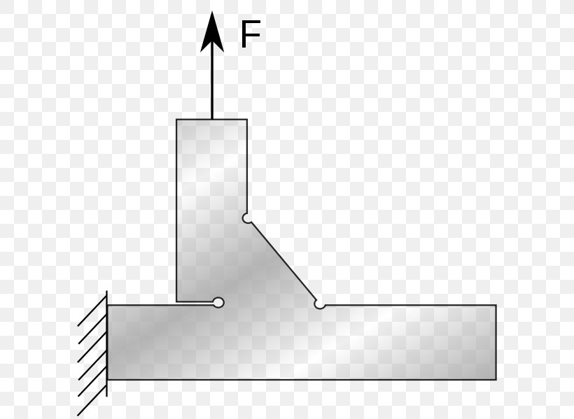 Structural Analysis Structural Engineering Free Body Diagram Structure Png 618x599px Structural Analysis Analysis Area Book Computer
