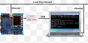 Ftp Clients - Computer Hardware File Transfer Protocol Computer Servers FTP Server Keil PNG