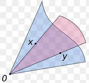 Cone - Convex Cone Convex Set Vector Space Linear Algebra PNG