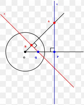 Point Line - Line Point Pole And Polar Circle Geometry PNG