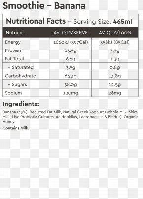 Bananashake - Edamame Nutrition Facts Label Food Bean PNG