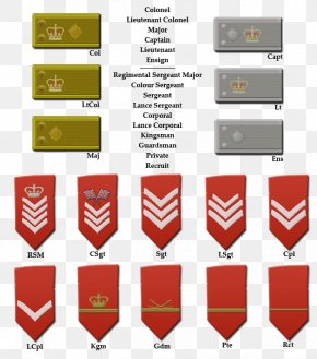 Military - Napoleonic Wars Military Rank British Army Officer Rank Insignia Soldier PNG