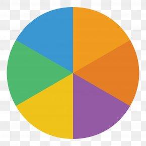 Pie Chart - Pie Chart Circle PNG