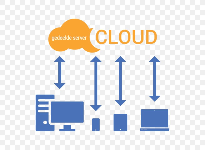 Box Organization Cloud Computing Logo Infrastructure, PNG, 800x600px, Box, Afacere, Area, Blue, Brand Download Free