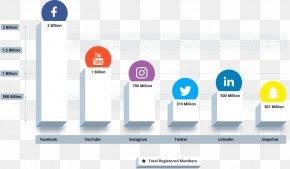Social Media - Social Media Marketing Brand Business PNG