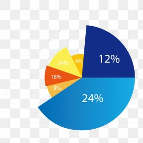 Blue Pie Analysis Chart - Diagram Pie Chart PNG