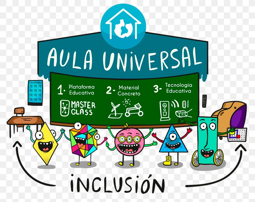 Learning Universal Design Education Inclusion Png 800x650px Learning Area Art Banner Brand Download Free