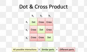 Mathematics - Cross Product Vector Calculus Mathematics Dot Product PNG