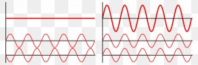 Wave Light - Light Wave Interference Physics Superposition Principle PNG