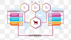 Goat Farm - Goat Farming Agriculture Organization Brand PNG