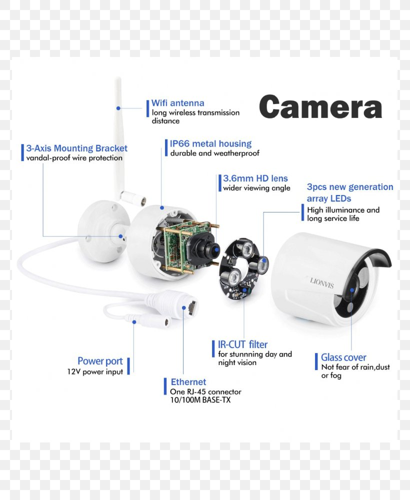 Wiring Diagram Wireless Security Camera Closed-circuit Television IP  Camera, PNG, 771x1000px, Wiring Diagram, Closedcircuit Television,FAVPNG.com