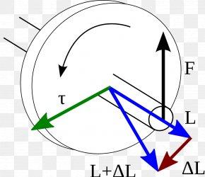 Circle - Circle Angle Point Clip Art PNG
