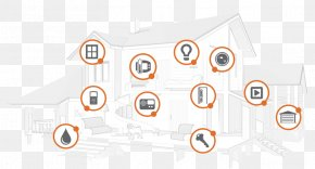 Home Automation Kits - Home Automation Kits Home Security Security Alarms & Systems PNG