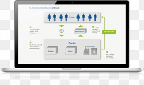 Marketing - Quality Management System Organization Dashboard Marketing PNG