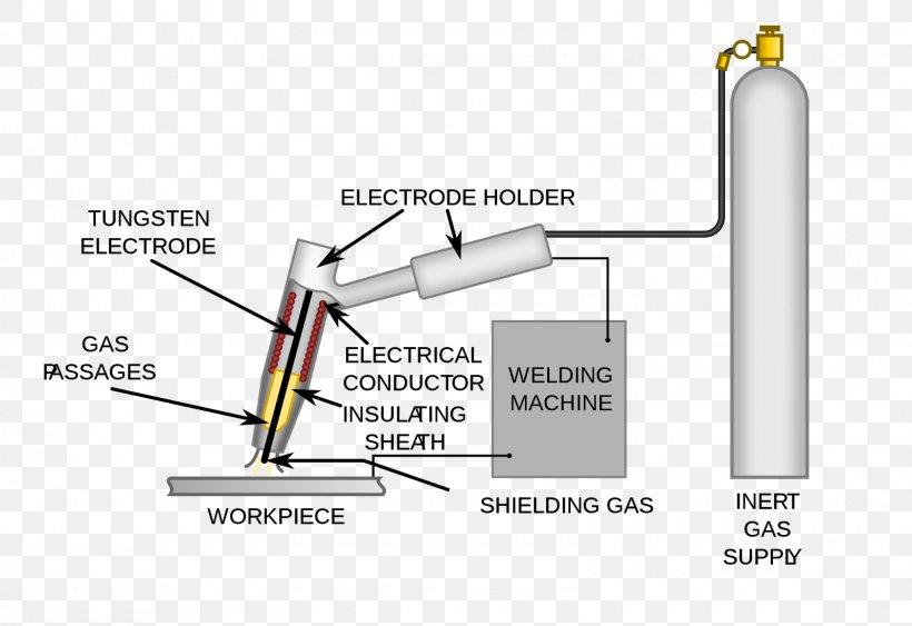 Gas Tungsten Arc Welding Gas Metal Arc Welding Shielded Metal Arc Welding Png 1600x1099px Gas Tungsten