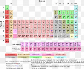Periodic - Periodic Table Chemical Element Chemistry Transition Metal Lanthanide PNG
