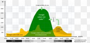 Energy - Photovoltaic System Electricity Photovoltaics Net Metering Autoconsumo Fotovoltaico PNG