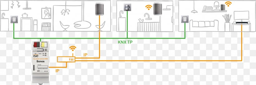 Wiring Diagram Electrical Wires  U0026 Cable Schematic  Png  1765x587px  Diagram  Ac Power Plugs And