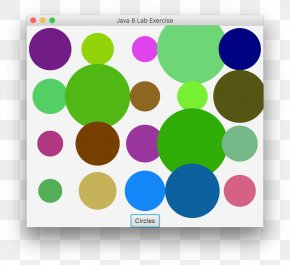 Colored Circles - JavaFX Source Code Code Review Anonymous Function PNG