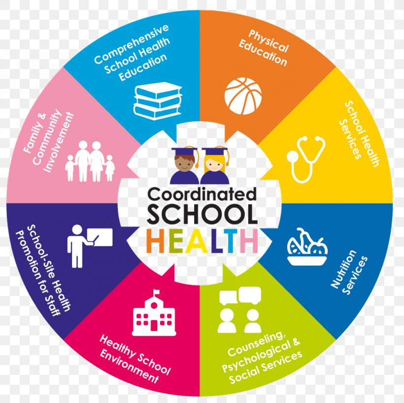 School Health Education School District Png 999x996px School Area Board Of Education Brand Career Download Free