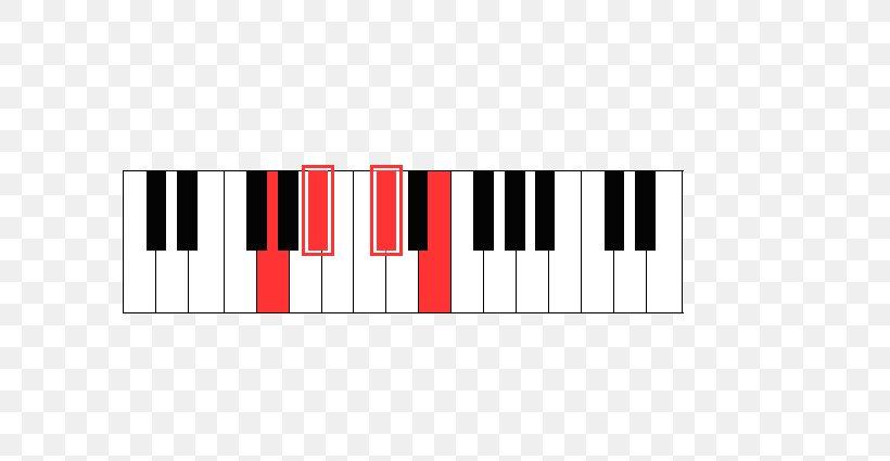 最も人気のある G Augmented Chord Piano - ジャジャトメガ
