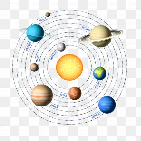 Round Planet - Circle Planet Euclidean Vector PNG